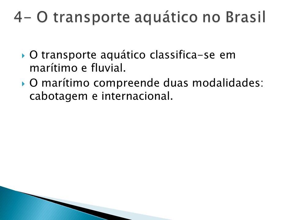 4- O transporte aquático no Brasil