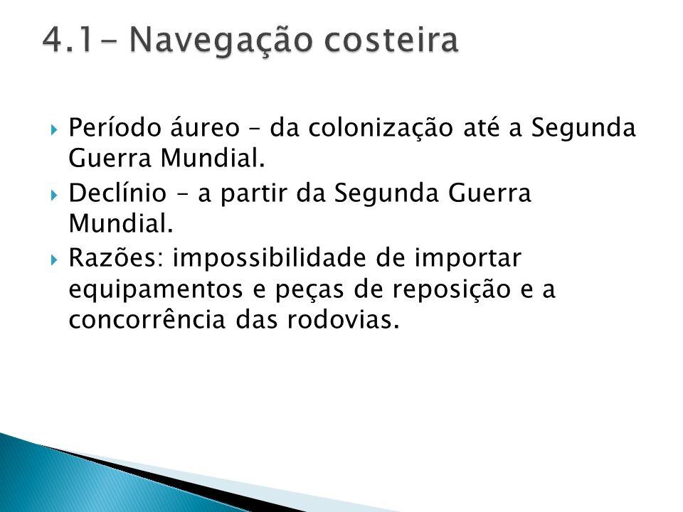 4.1- Navegação costeira Período áureo – da colonização até a Segunda Guerra Mundial. Declínio – a partir da Segunda Guerra Mundial.