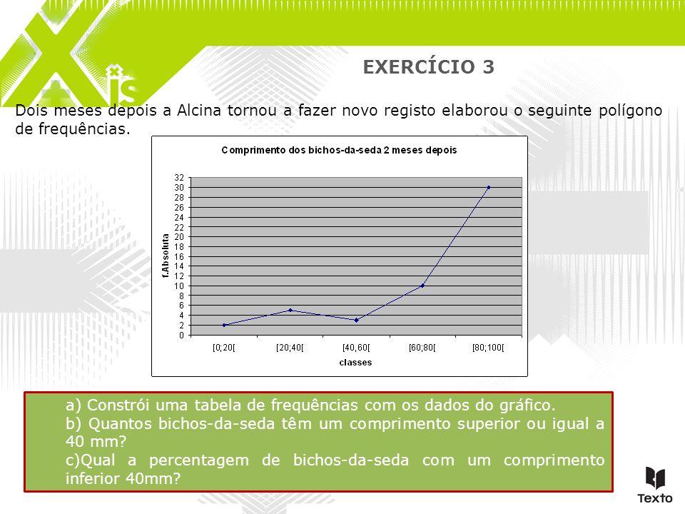 EXERCÍCIO 3 Dois meses depois a Alcina tornou a fazer novo registo elaborou o seguinte polígono de frequências.