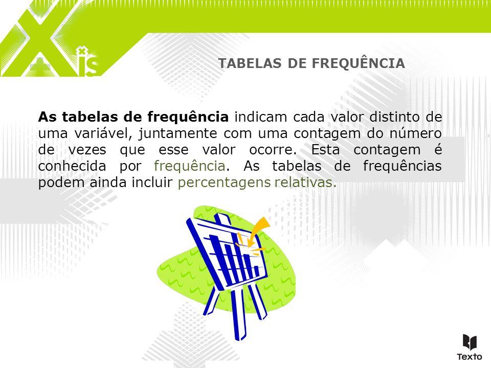TABELAS DE FREQUÊNCIA