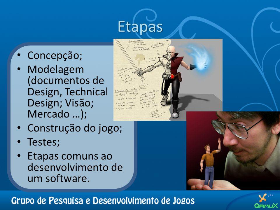 Etapas Concepção; Modelagem (documentos de Design, Technical Design; Visão; Mercado …); Construção do jogo;