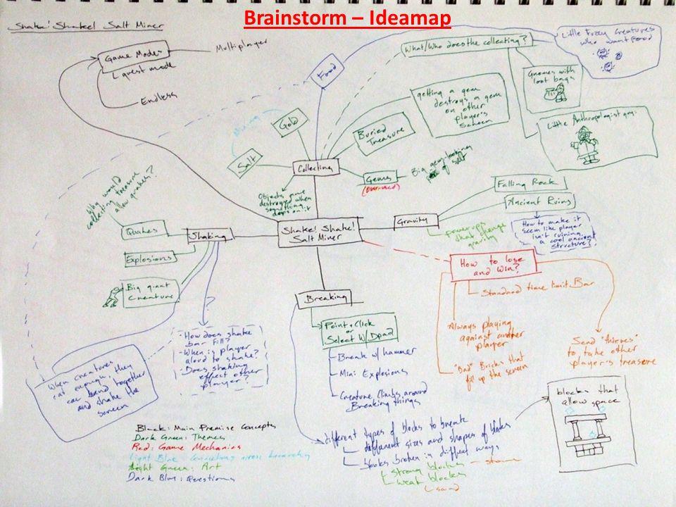 Brainstorm – Ideamap