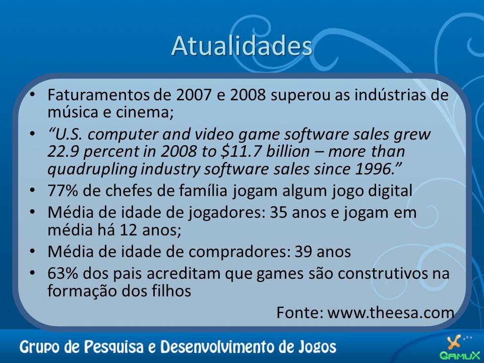 Atualidades Faturamentos de 2007 e 2008 superou as indústrias de música e cinema;