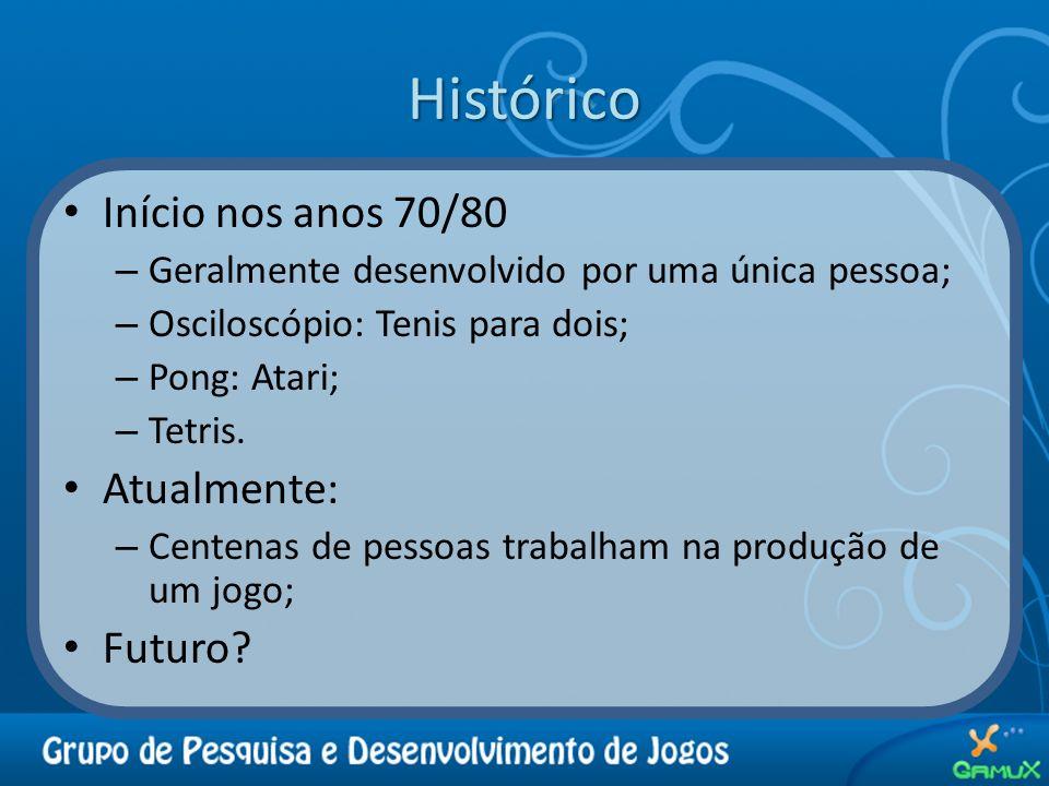 Histórico Início nos anos 70/80 Atualmente: Futuro