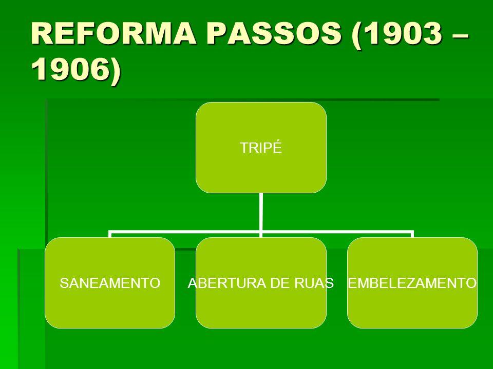 REFORMA PASSOS (1903 – 1906)