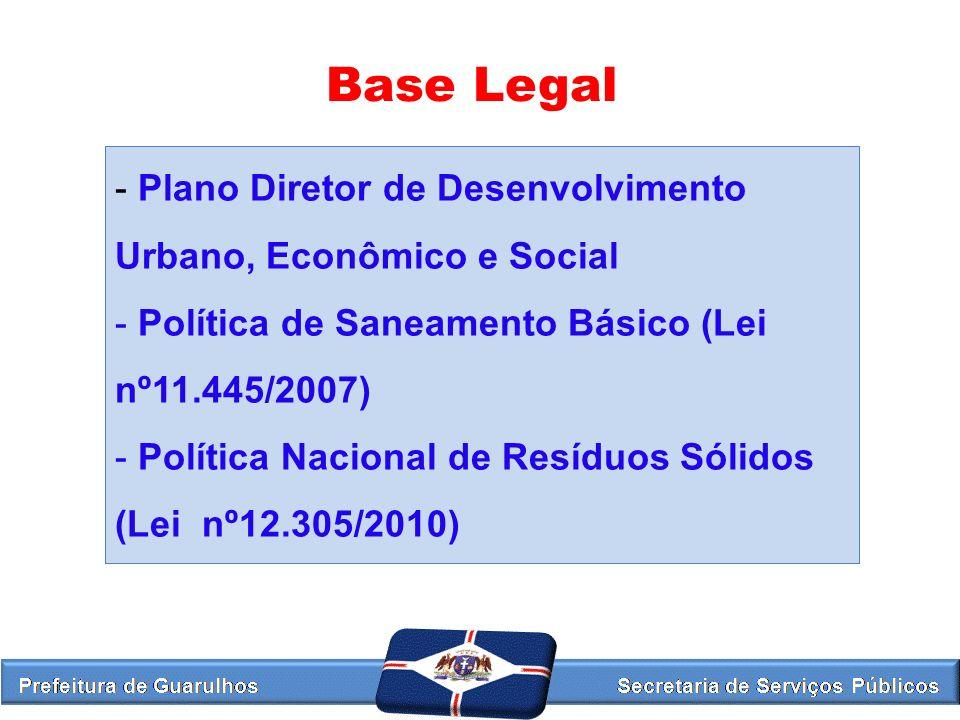Base Legal Plano Diretor de Desenvolvimento Urbano, Econômico e Social