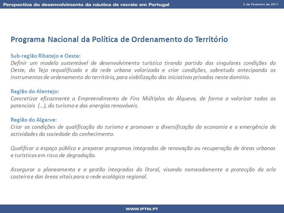 Programa Nacional da Política de Ordenamento do Território