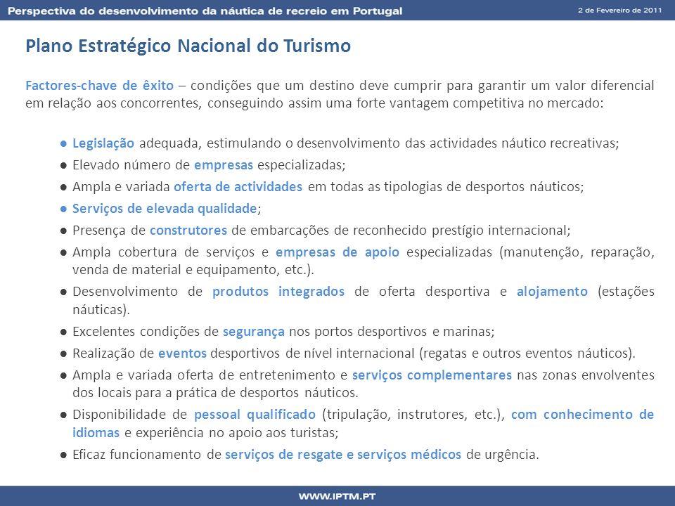 Plano Estratégico Nacional do Turismo