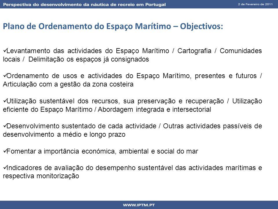 Plano de Ordenamento do Espaço Marítimo – Objectivos: