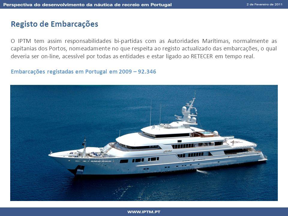 Registo de Embarcações