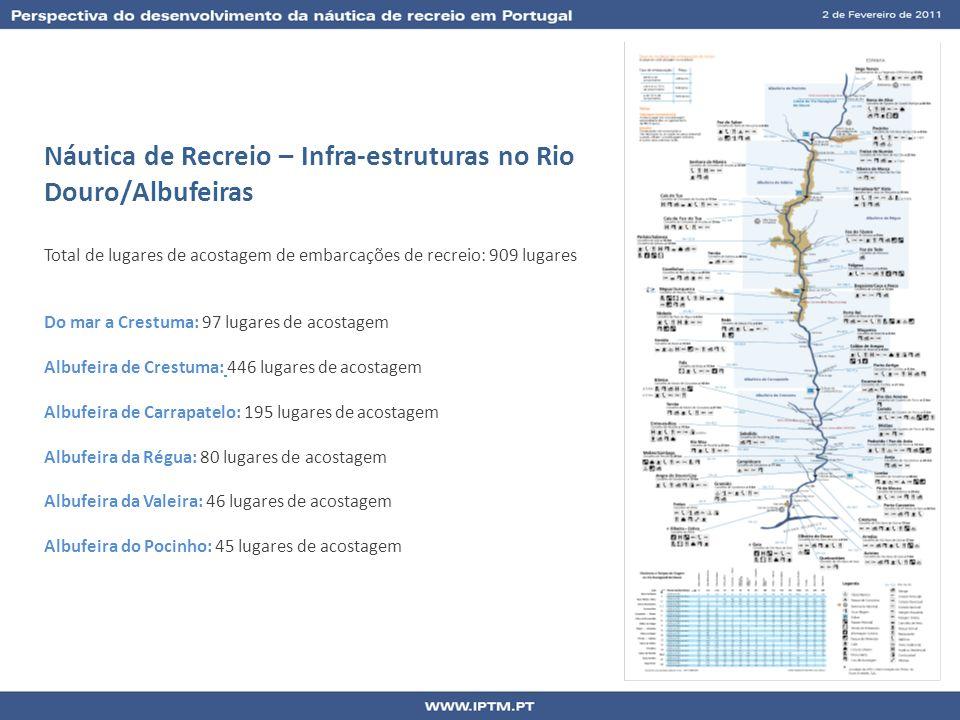 Náutica de Recreio – Infra-estruturas no Rio Douro/Albufeiras