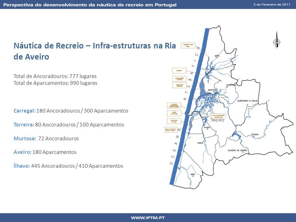 Náutica de Recreio – Infra-estruturas na Ria de Aveiro