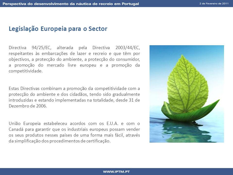 Legislação Europeia para o Sector