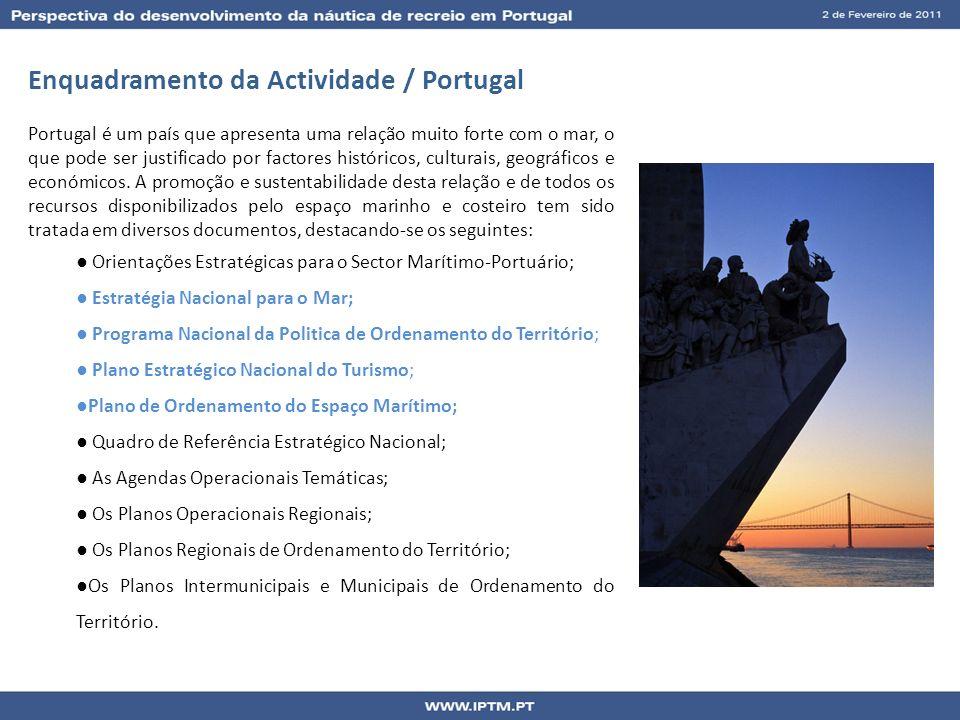 Enquadramento da Actividade / Portugal