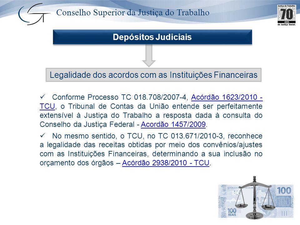 Legalidade dos acordos com as Instituições Financeiras