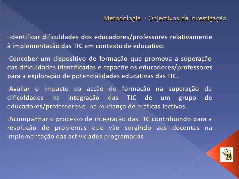 Metodologia - Objectivos da Investigação