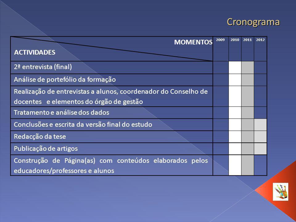 Cronograma MOMENTOS ACTIVIDADES 2ª entrevista (final)