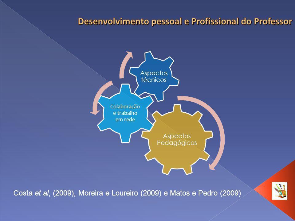 Desenvolvimento pessoal e Profissional do Professor