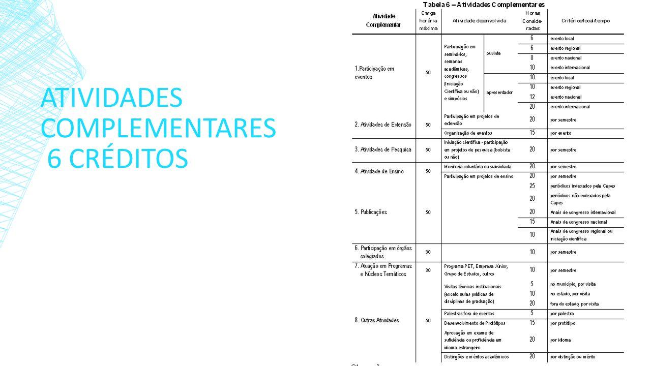 Atividades complementares 6 créditos
