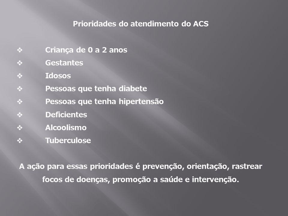 Prioridades do atendimento do ACS
