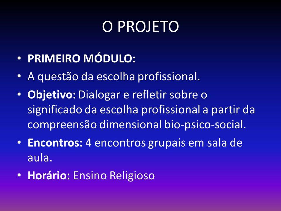 O PROJETO PRIMEIRO MÓDULO: A questão da escolha profissional.