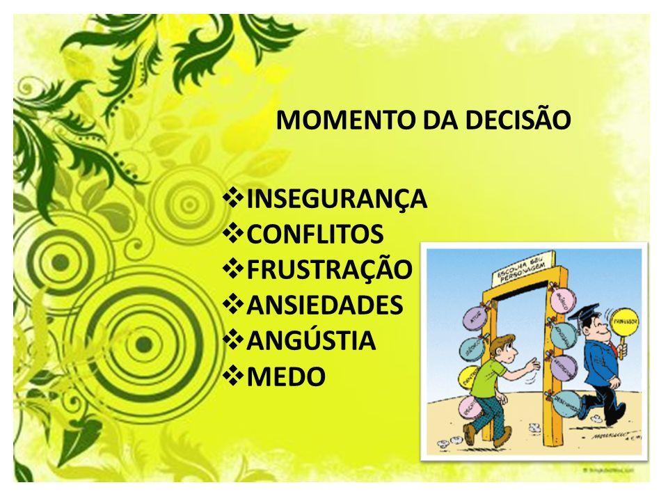 MOMENTO DA DECISÃO INSEGURANÇA CONFLITOS FRUSTRAÇÃO ANSIEDADES ANGÚSTIA MEDO