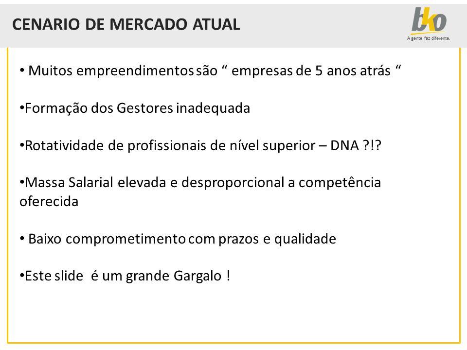 CENARIO DE MERCADO ATUAL