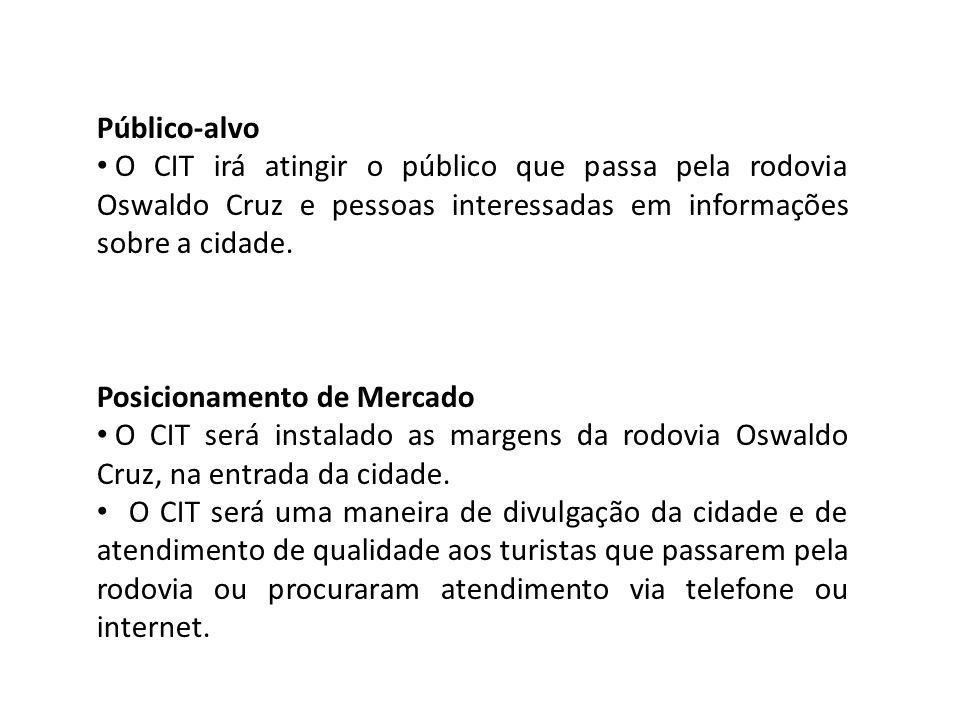Público-alvo O CIT irá atingir o público que passa pela rodovia Oswaldo Cruz e pessoas interessadas em informações sobre a cidade.