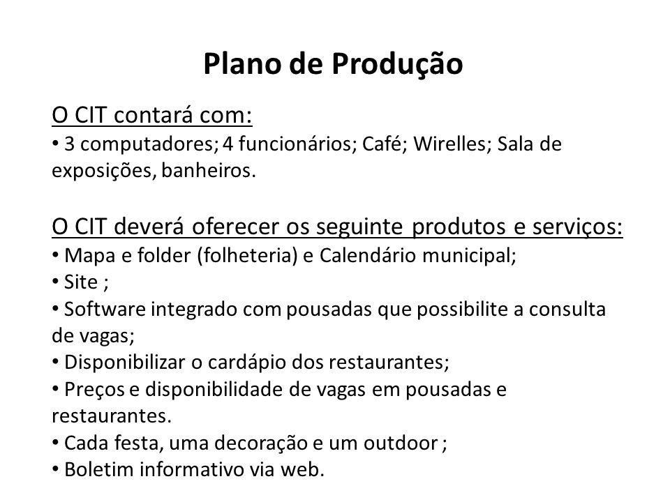Plano de Produção O CIT contará com: