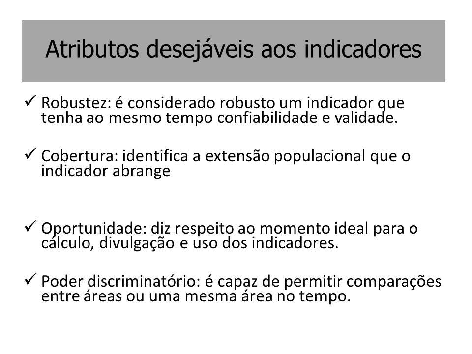Atributos desejáveis aos indicadores