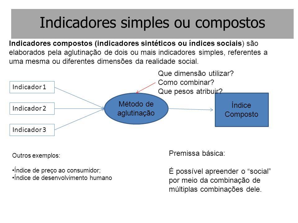 Indicadores simples ou compostos