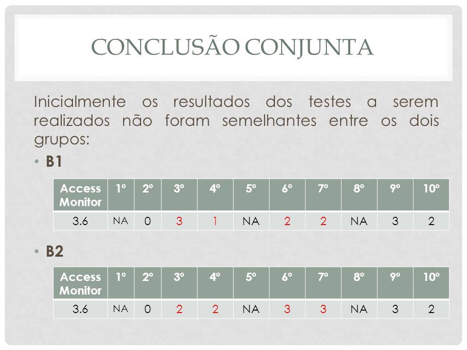 Conclusão conjunta Inicialmente os resultados dos testes a serem realizados não foram semelhantes entre os dois grupos: