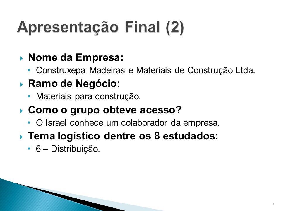 Apresentação Final (2) Nome da Empresa: Ramo de Negócio: