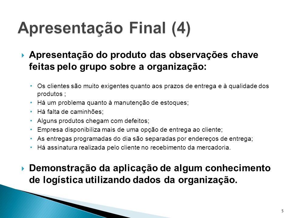 Apresentação Final (4) Apresentação do produto das observações chave feitas pelo grupo sobre a organização: