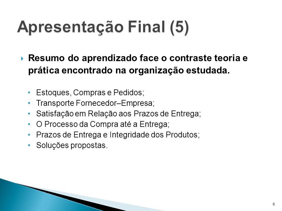 Apresentação Final (5) Resumo do aprendizado face o contraste teoria e prática encontrado na organização estudada.
