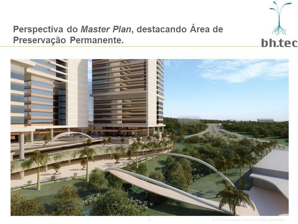 Perspectiva do Master Plan, destacando Área de Preservação Permanente.