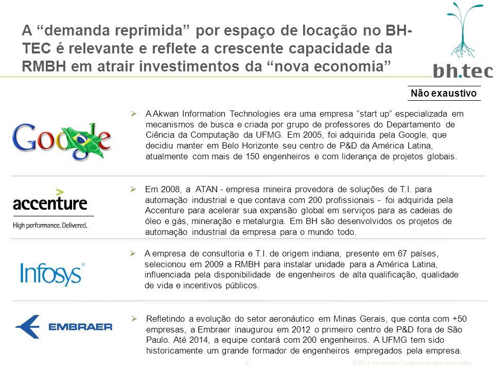 A demanda reprimida por espaço de locação no BH-TEC é relevante e reflete a crescente capacidade da RMBH em atrair investimentos da nova economia