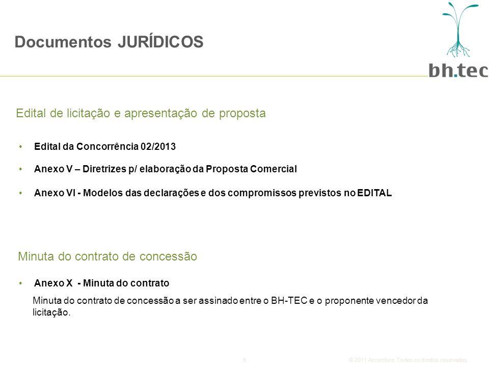 Documentos JURÍDICOS Edital de licitação e apresentação de proposta