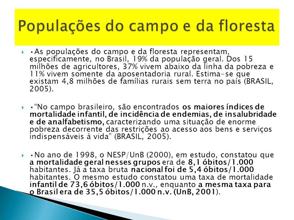 Populações do campo e da floresta