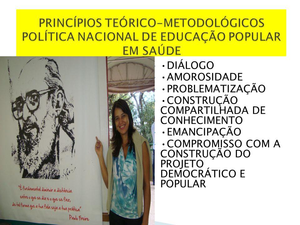 PRINCÍPIOS TEÓRICO-METODOLÓGICOS POLÍTICA NACIONAL DE EDUCAÇÃO POPULAR EM SAÚDE