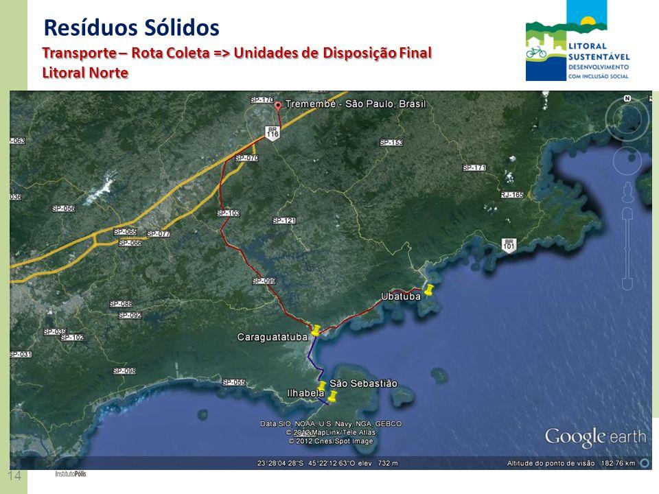 Resíduos Sólidos Transporte – Rota Coleta => Unidades de Disposição Final Litoral Norte
