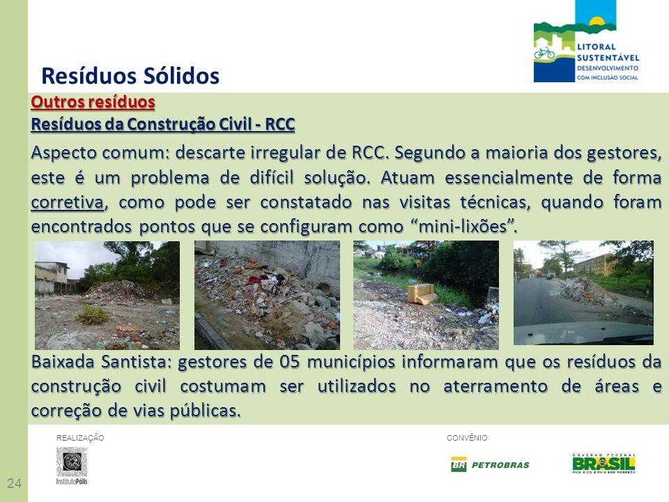 Resíduos Sólidos Outros resíduos. Resíduos da Construção Civil - RCC.