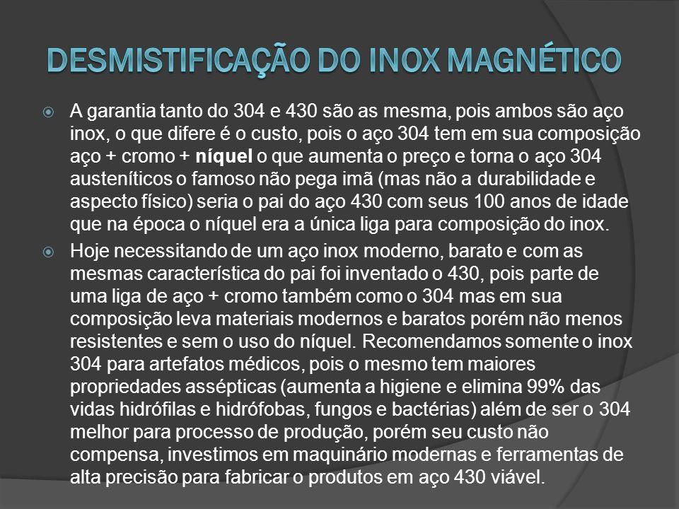 Desmistificação do INOX Magnético