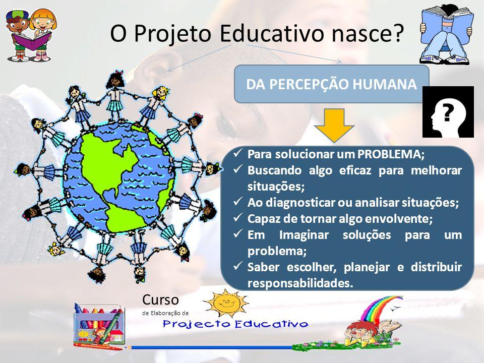 O Projeto Educativo nasce