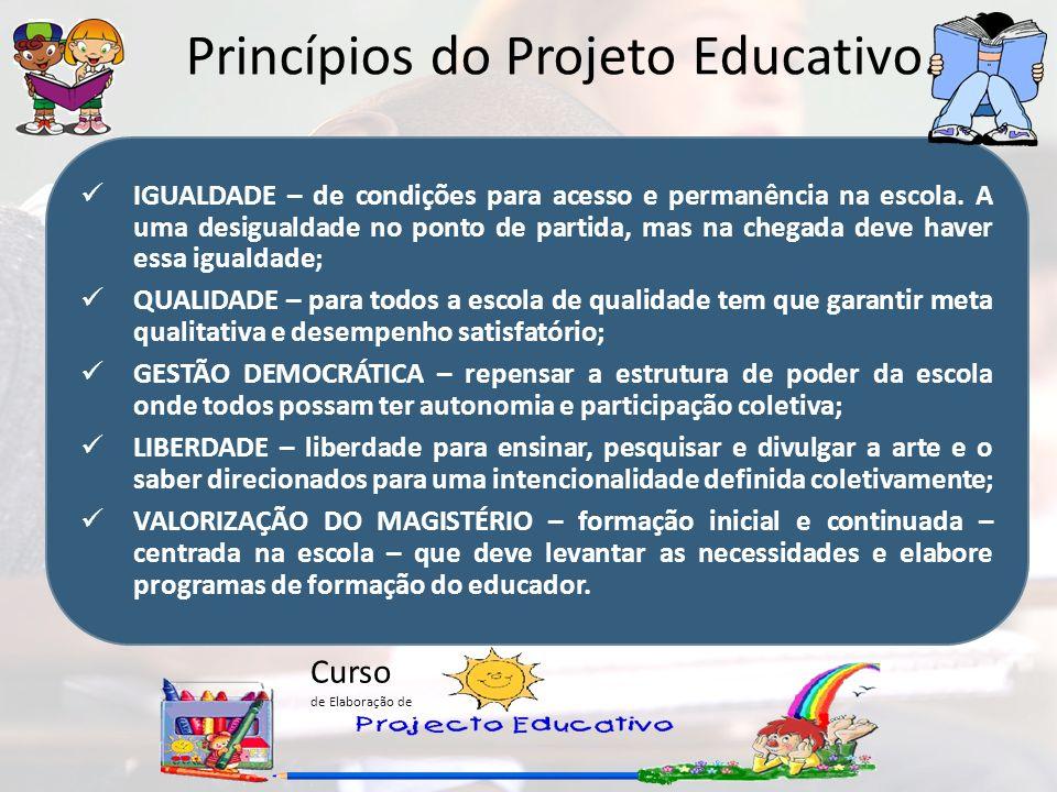 Princípios do Projeto Educativo.
