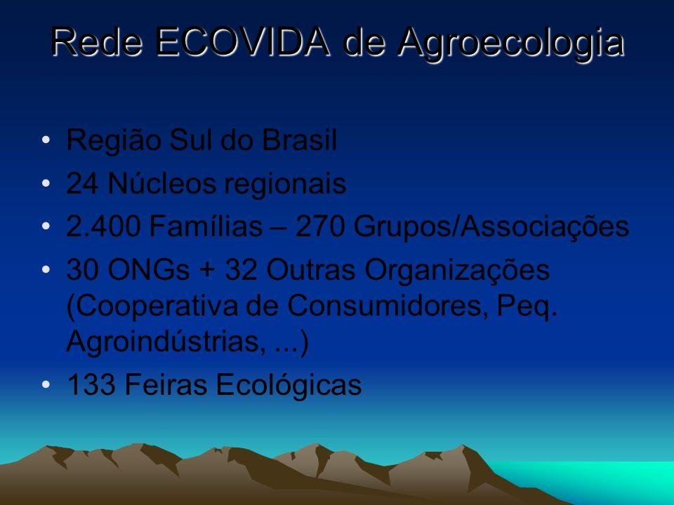 Rede ECOVIDA de Agroecologia