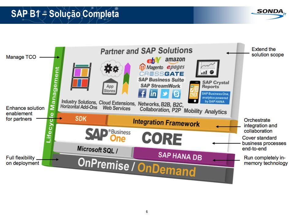 SAP B1 – Solução Completa