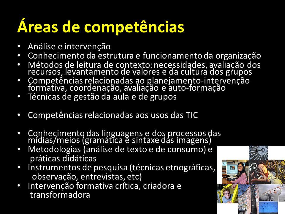 Áreas de competências Análise e intervenção