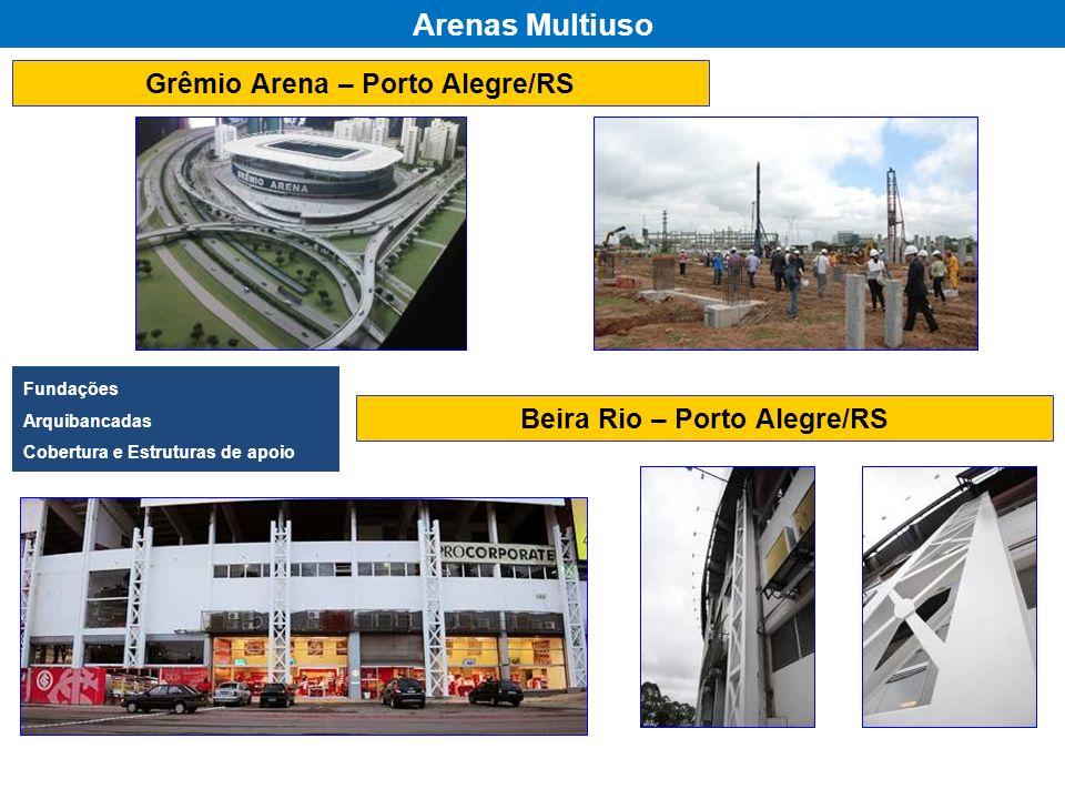 Grêmio Arena – Porto Alegre/RS Beira Rio – Porto Alegre/RS