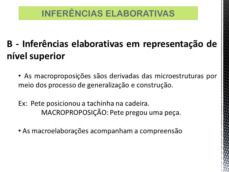 INFERÊNCIAS ELABORATIVAS